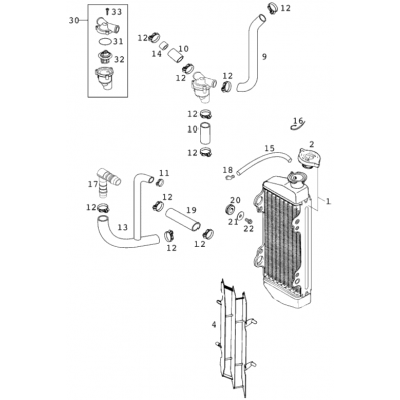 Cooling System 125 Exe 2000